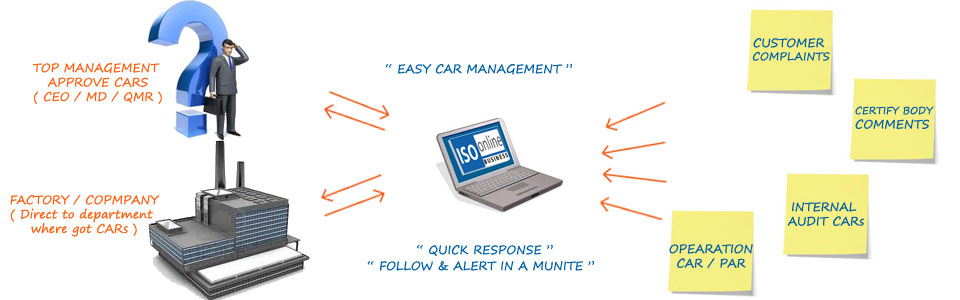 CAR-MANAGEMENT-